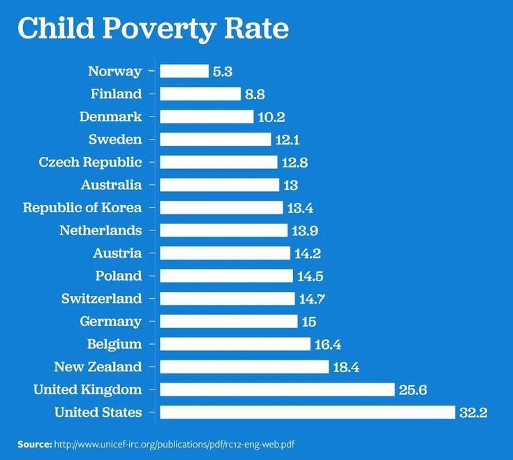http://polismi.ru/images/stories/01-politika/02-obratnaya-storona-zemli/1958/Poverty-American-Style-2.jpg