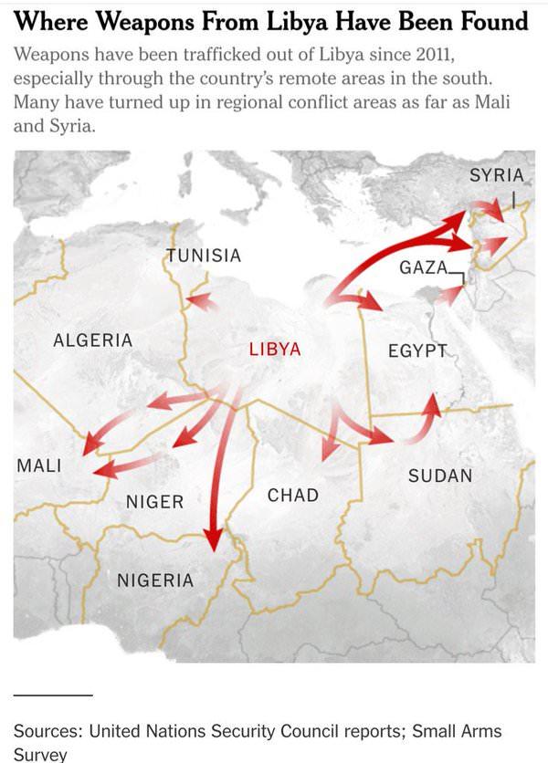 Где было обнаружено оружие из Ливии.