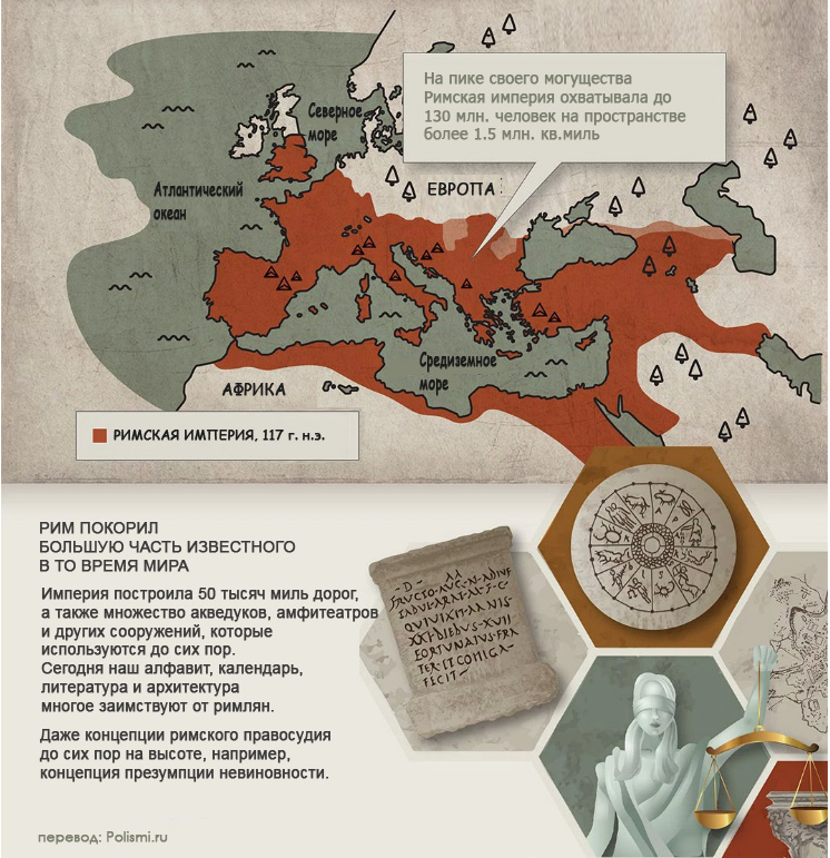Валюта и коллапс Римской Империи-1