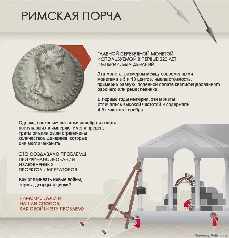 Валюта и коллапс Римской Империи-6