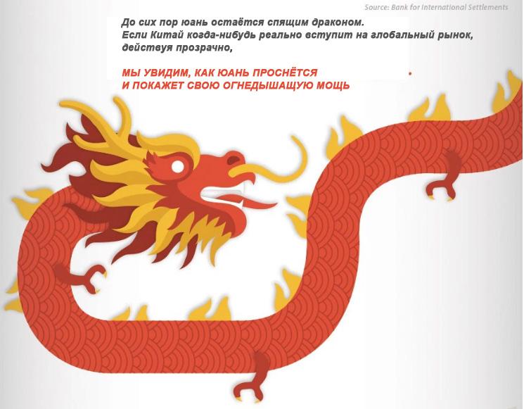 Раскрываем тайну китайского юаня