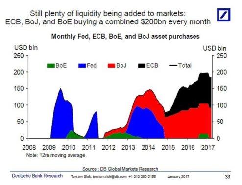 Центральные Банки: от координации к конкуренции
