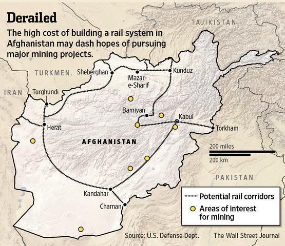 Схема железных дорог Афганистана