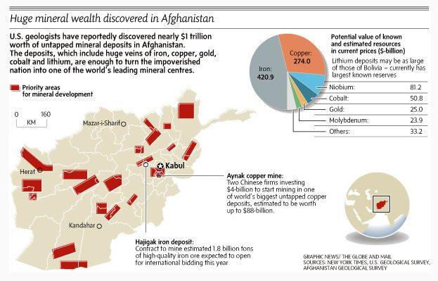 Карте богатств Афганистана (по Пентагону)